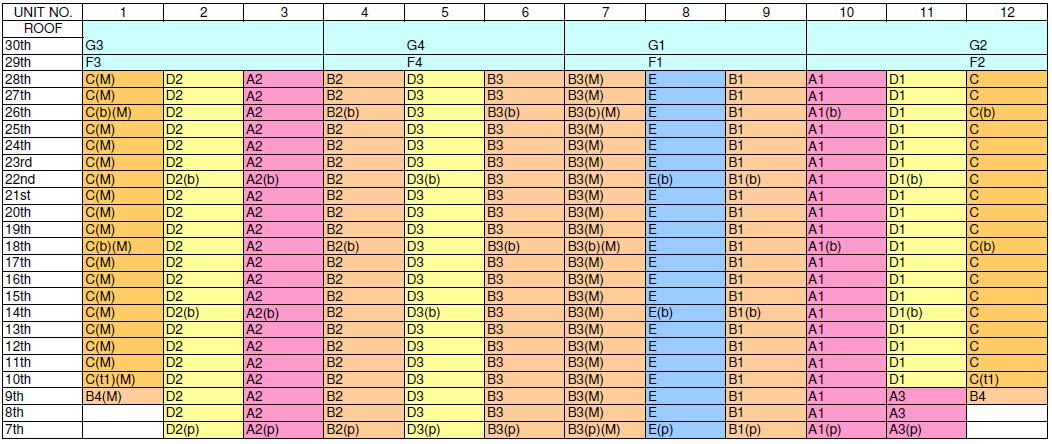 Cairnhill Nine Elevation Chart